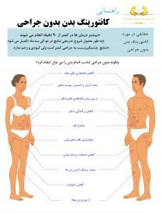 کانتورینگ بدن
