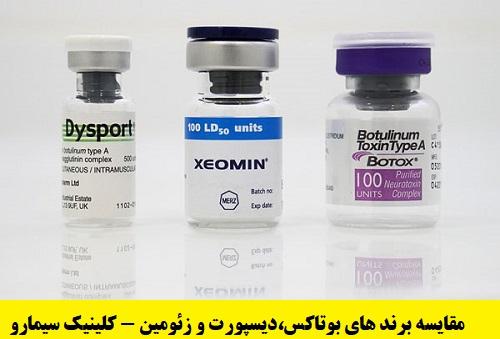 مقایسه بوتاکس ، دیسپورت و زئومین