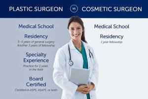 مقایسه ی جراحی زیبایی و جراحی پلاستیک